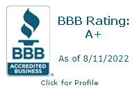 Mint Security, Inc. BBB Business Review