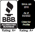 The Photography Institute BBB Business Review